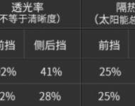 衢州3M车膜授权店,衢州3M汽车膜官方专卖店哪个好
